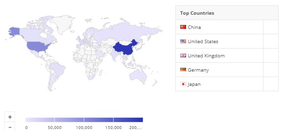 Countries in fashion eCommerce industry